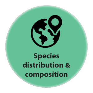 Species distribution & composition